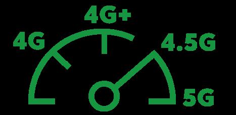 4,5G aizvedīs Tevi pie 5G